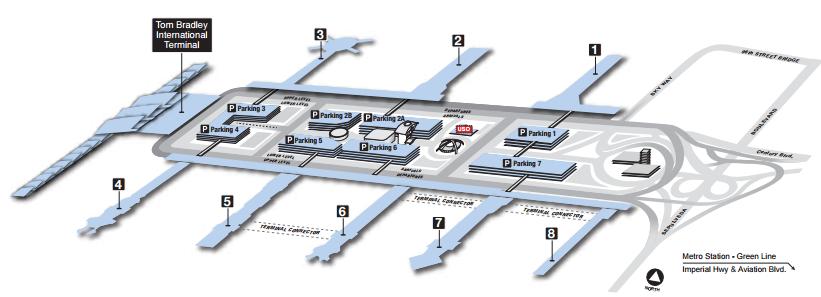 LAX Terminales