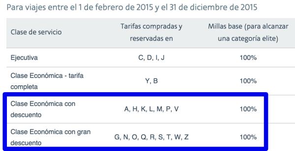 AAdvantage 2015 - EQM en Finnair